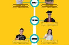 2021 LGS Türkiye Birincileri Başakşehir İBB Akşemsettin Ortaokulun'dan