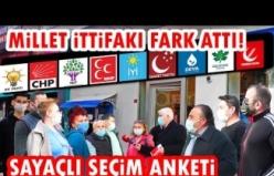 SAYAÇLI SEÇİM ANKETİ (MİLLET İTTİFAKI FARK ATTI!) Kartal/İstanbul