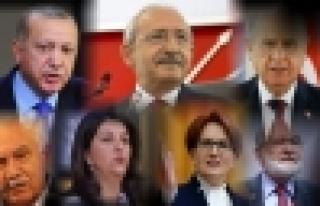 Erdoğan,Kılıçdaroğlu ve Bahçeli Sokağa Çıkma...