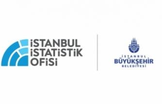 Enflasyon Arttı, İstanbullunun Alım Gücü Düştü