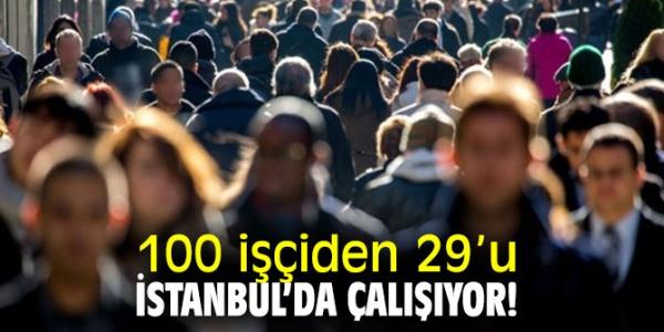 100 işçiden 29'u İstanbul'da çalışıyor, % 22'si de Kayıt Dışı