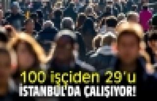 100 işçiden 29'u İstanbul'da çalışıyor,...